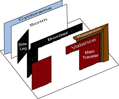 Curtains velour theater curtains theater curtain manufacturer